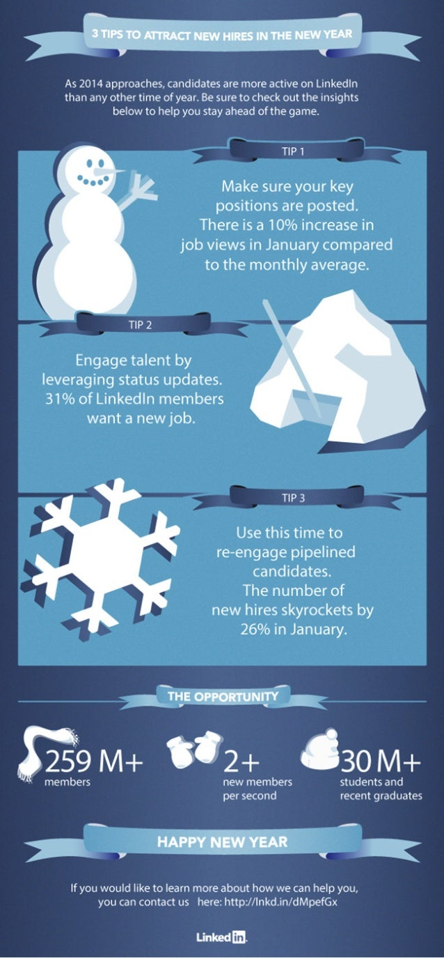 3 Tips to Attract New Hires in the New Year | Infographic