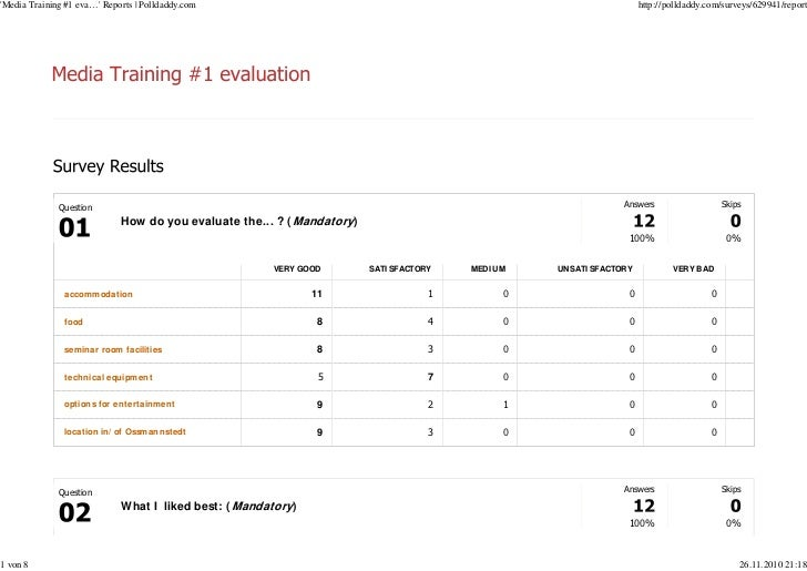 Media Training #1 eva… Reports | Polldaddy.com                                                                     http://...