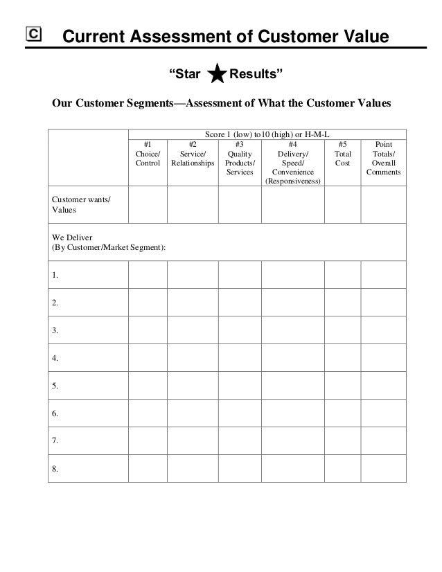 Customer service department business plan
