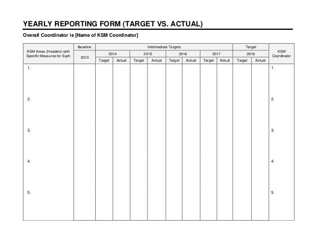 daily activity report format sales and marketing c ile web e
