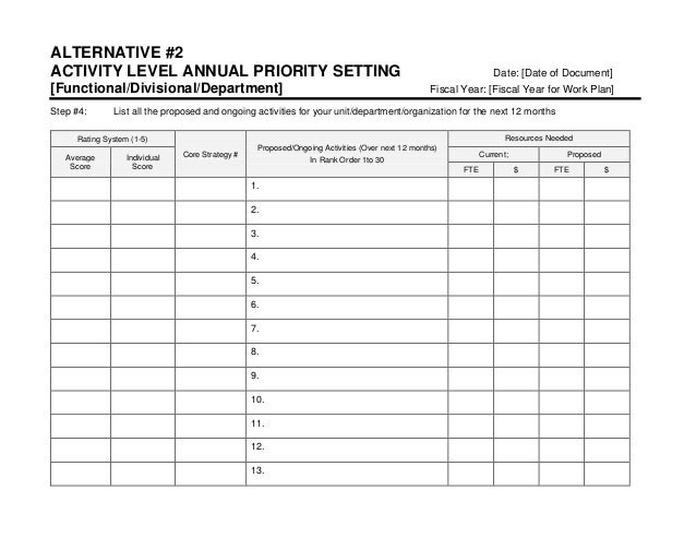 Sales Daily Activity Report Template Printable Editable Blank – Weekly Work Report Template
