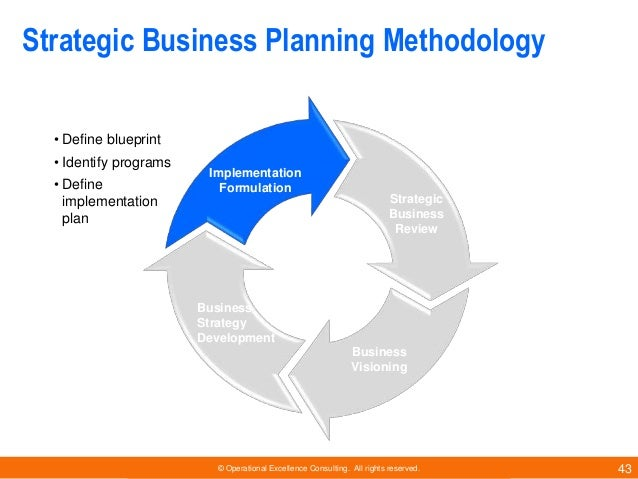 Strategy Of Business Plan