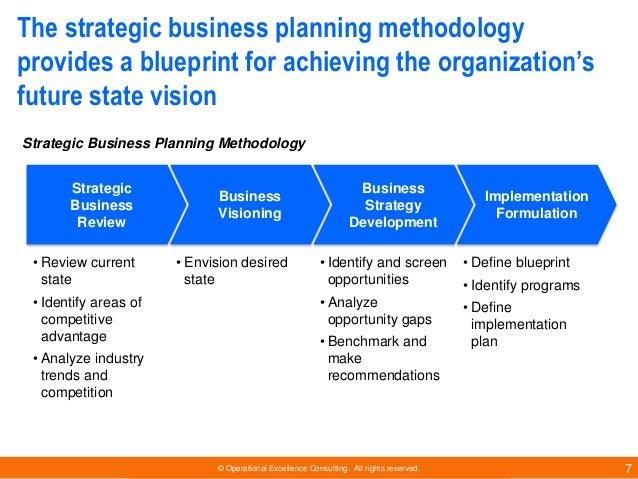 Strategic plan business