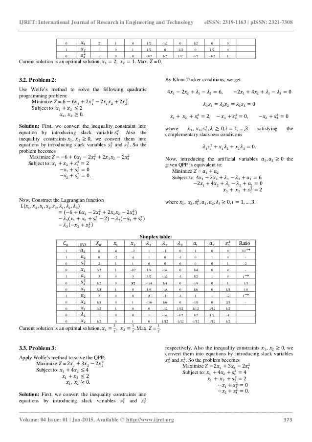 Simplex method solved problems