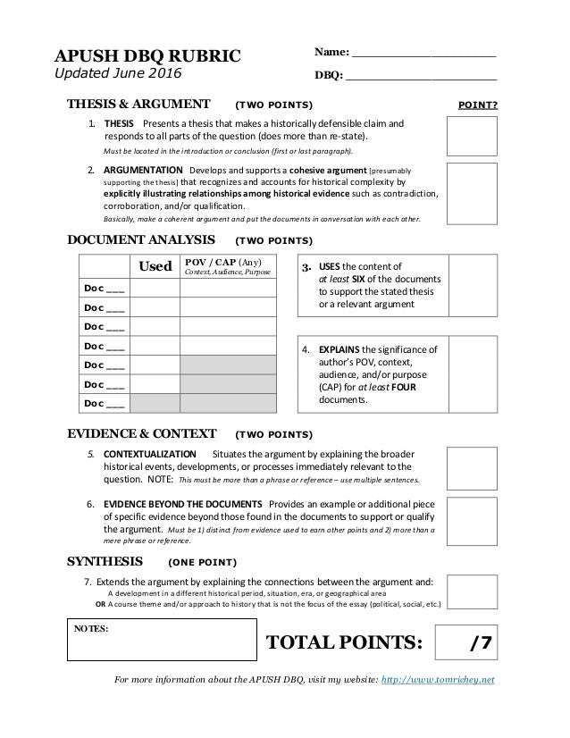 college board ap world history essay rubrics Appendix: scoring rubrics 121 © 2014 the college board appendix: scoring rubrics ap us history document-based question rubric maximum possible points: 7.