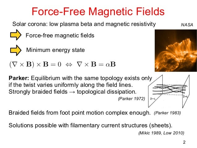 e401 magnetic fields and magnetic force 201 magnetic fields, field lines, and force resource id: dng1q49j@6 grade describe and interpret drawings of magnetic fields around permanent magnets and.