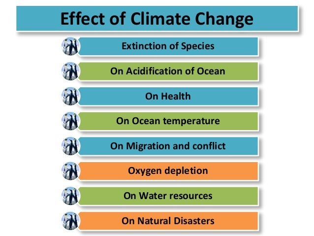 Natural Disasters Causes And Solutions