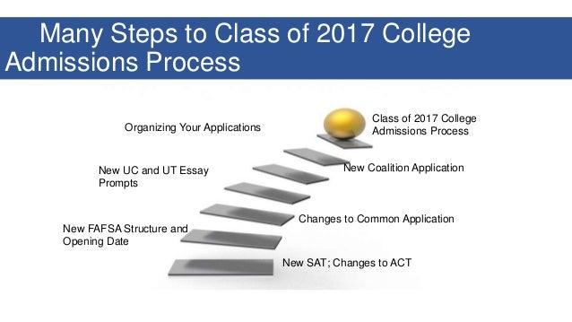 uc applications essay University of california admission applications offer lists of eligibility categories uc application essay suggestions seriously, follow the instructions.