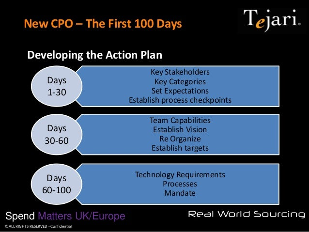 New cpo the first 100 days for 100 day action plan template document example