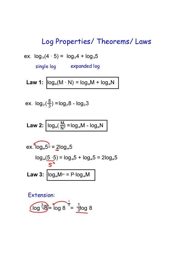 Log Properties/ Theorems/ Laws  single log        expanded log               (M · N) = logExtension:          log 8 =     ...