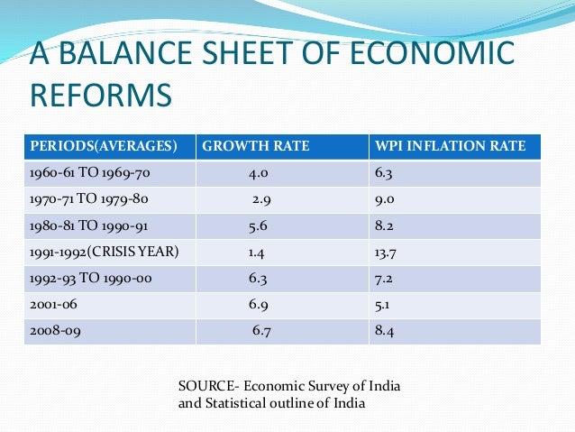 India Economic Reform