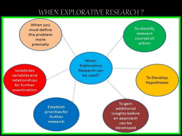 types research methods Types of research methods can be classified into several categories according to the nature and purpose of the study and other attributes in methodology.