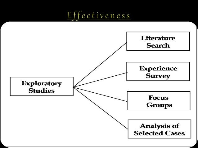 Exploratory descriptive research