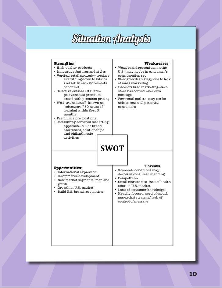 Textiles coursework presentation