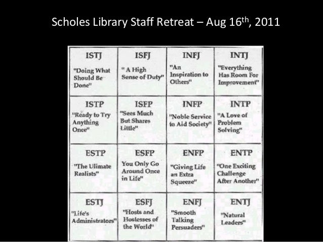 Scholes Library Staff Retreat – Aug 16th, 2011