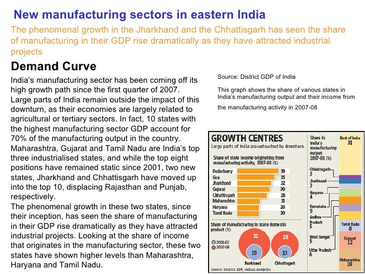 New manufacturing sectors in eastern India The phenomenal growth in the Jharkhand and the Chhattisgarh has seen the share ...