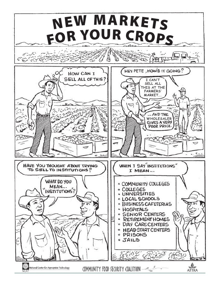 New Markets for Your Crops