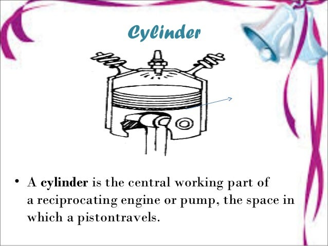 Cylinder C • A cylinder is the central working part of a reciprocating engine or pump, the space in which a pistontravels.