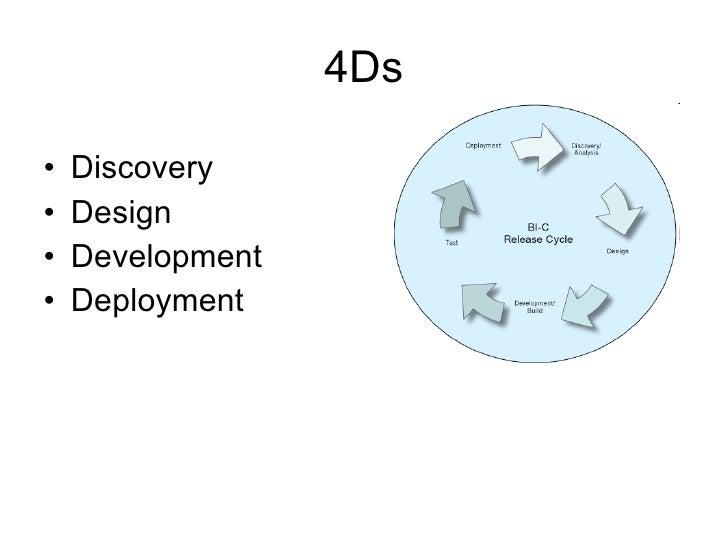 4Ds <ul><li>Discovery </li></ul><ul><li>Design </li></ul><ul><li>Development </li></ul><ul><li>Deployment </li></ul>
