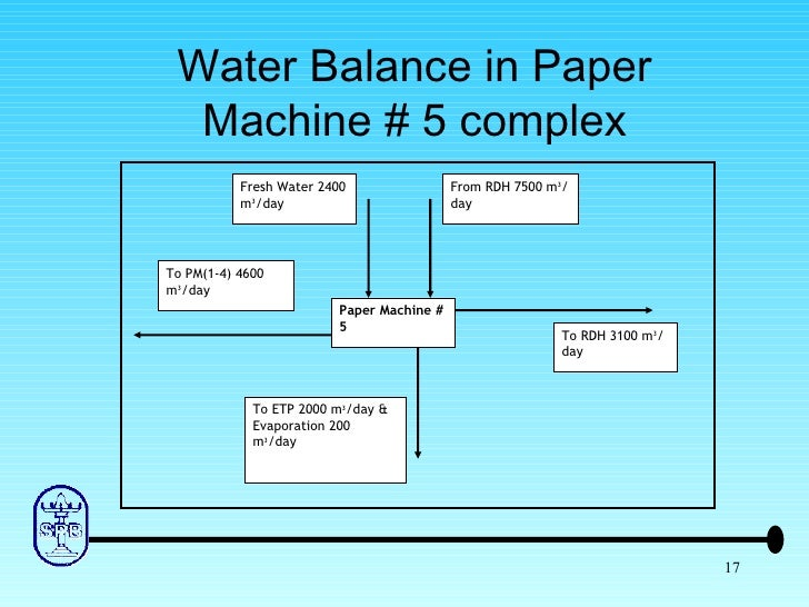 water balance essay Physiological control mechanisms and homeostasis negative feedback mechanisms control of body temperature.