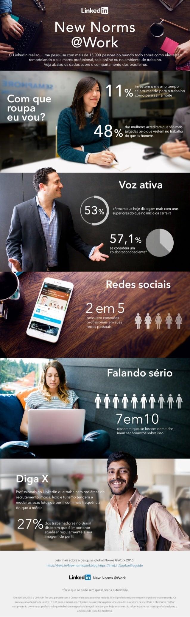 """Linked """" J  New Norms """" V @wkwk  O LinkedIn realizou uma pesquisa com mais de 15,000 pessoas no mundo todo sobre como elas..."""