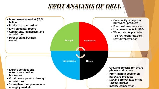 customer analysis dell Michael dell on global strategy and emerging market focus it industry anurag agrawal friday, 20 december 2013 0 comments michael dell is one of the very few ceos i know that walks the hallways with almost no posse of overprotective pr and communications personnel it was therefore no surprise that in my meeting with him.