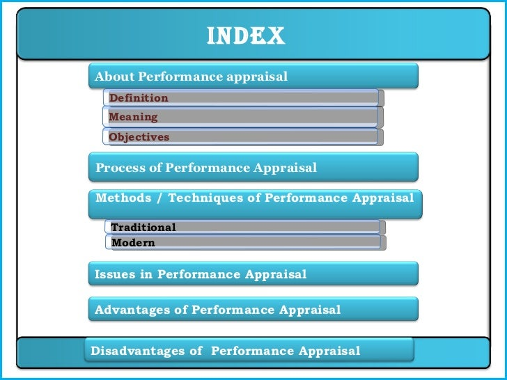 thesis on employee performance appraisal Impact of motivation on employee performance with effect of training: specific to education sector of pakistan literature review rewards: (asghar ali & muhammad naseem akram e'al) author says employees in the any sector are the real assets of the.