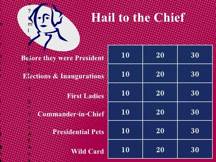 Hail to the Chief Before they were President Presidential Pets Commander-in-Chief First Ladies Elections & Inaugurations W...