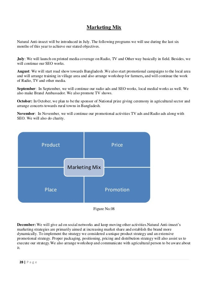 marketing assignments Mba marketing management assignment 1 1marketing assignment page 1 2 2 executive summaryany company.