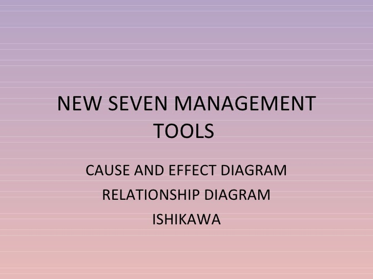 NEW SEVEN MANAGEMENT TOOLS  CAUSE AND EFFECT DIAGRAM RELATIONSHIP DIAGRAM ISHIKAWA