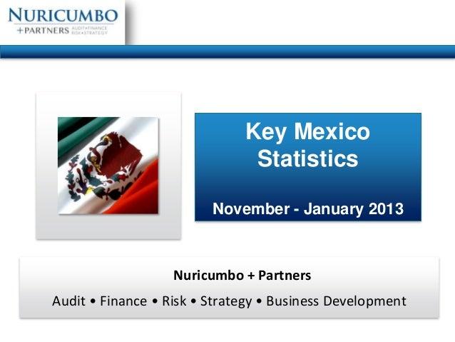 Key Mexico Statistics November - January 2013