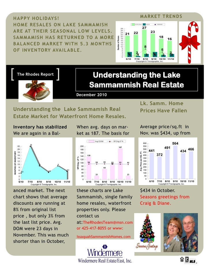 HAPPY HOLIDAYS!                                                       MARKET TRENDSHOME RESALES ON LAKE SAMMAMISHARE AT TH...
