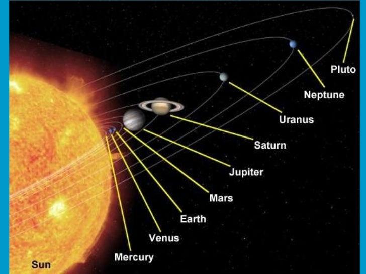 New solar system presentation