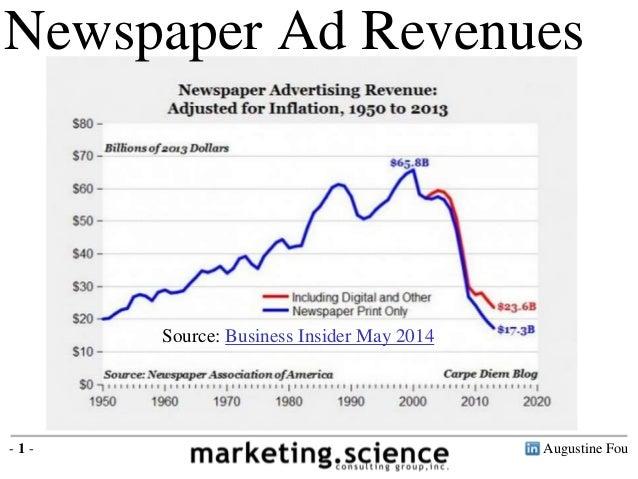Newspaper Ad Revenue Decline Not Replaced by Digital Augustine Fou 2014