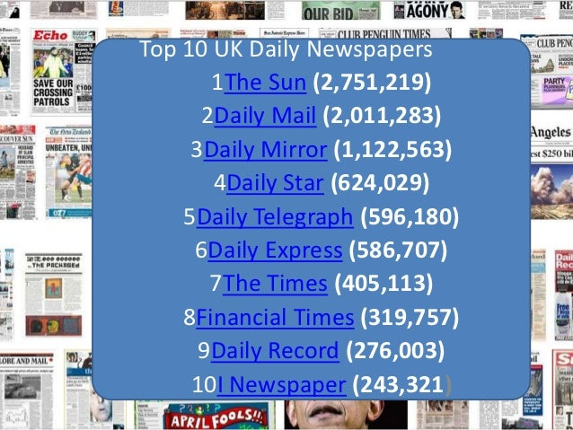 Top 10 UK Daily Newspapers       1The Sun (2,751,219)      2Daily Mail (2,011,283)     3Daily Mirror (1,122,563)       4Da...