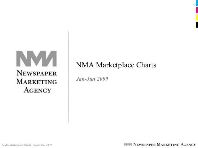 Pg 1                                          NMA Marketplace Charts                                          Jan-Jun 2009...