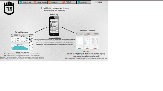 M    MOBILE APP           D    DASHBOARD          S SERVICES             A     ABOUT                 C CONTACT            ...