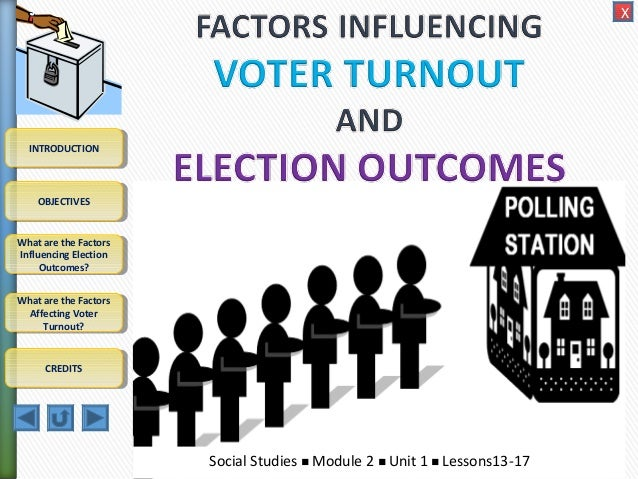the factors influencing a voter essay The fifteenth amendment gave african americans the right to vote • the nineteenth amendment gave women the right to vote • the twenty-sixth amendment gave citizens age 18 and over the right to vote part (b): 2 points one point is earned for each explanation of factors that affect voter turnout: • motor voter laws add.