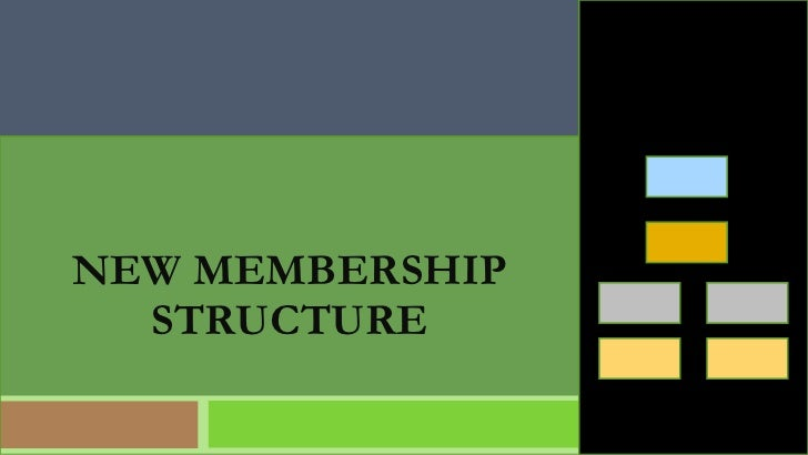 NEW MEMBERSHIP STRUCTURE