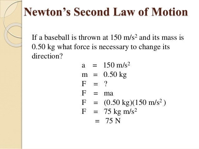 Sir Isaac Newton 2nd Law Of Motion