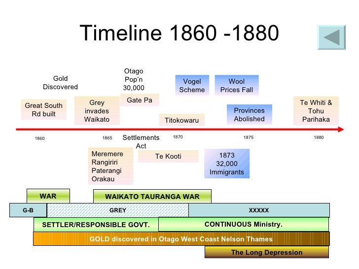 expansion west 1840 1890 The westward expansion timeline is a study guide to help students better understand the american movement west that occurred in the early to mid 1800s.