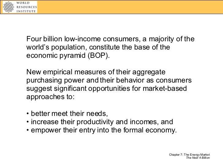 Next4billion Ch7 Energy