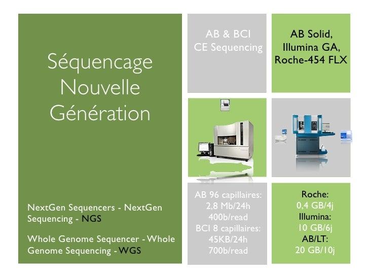 AB & BCI               AB Solid,                                 CE Sequencing         Illumina GA,    Séquencage         ...
