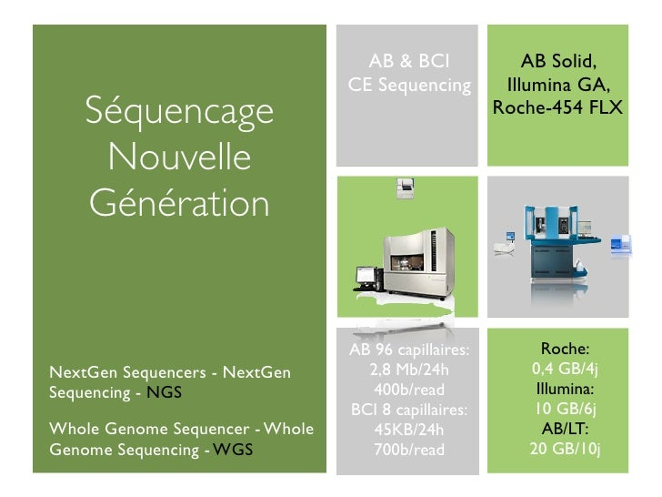 Next Gen Sequencing Technologies Overview