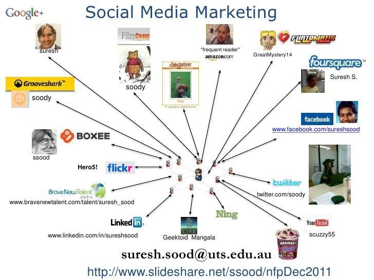 "Social Media Marketing         suresh                                          ""frequent reader""                          ..."