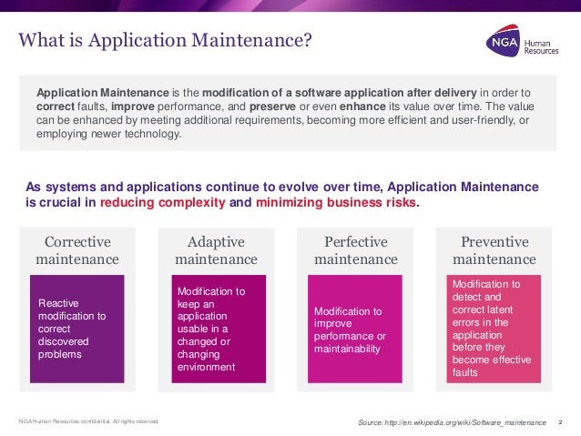 Software Application Maintenance Application Maintenance is The