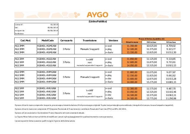 Toyota Aygo 2014 Listino Prezzi