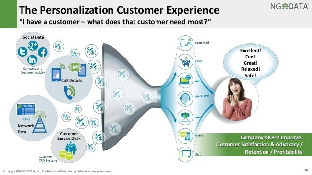 churn management towards customer satisfaction a Chinese journal of management science v13 i2  determinants of subscriber churn and customer loyalty in the korean mobile telephony market  a study of consumer behavior towards the retention strategies of the four.