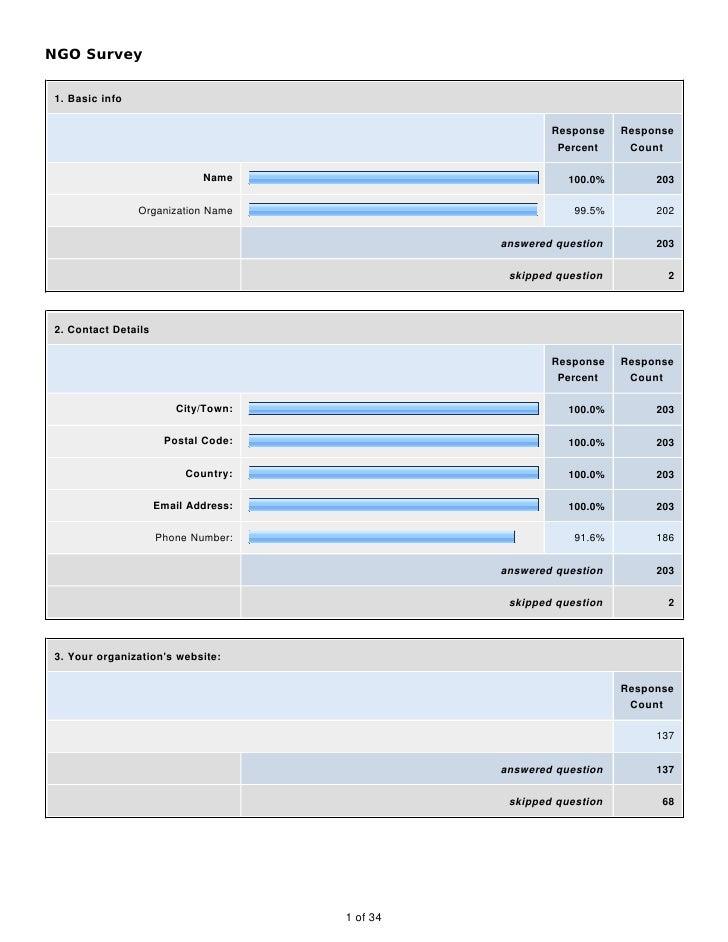 Ngo Survey 1
