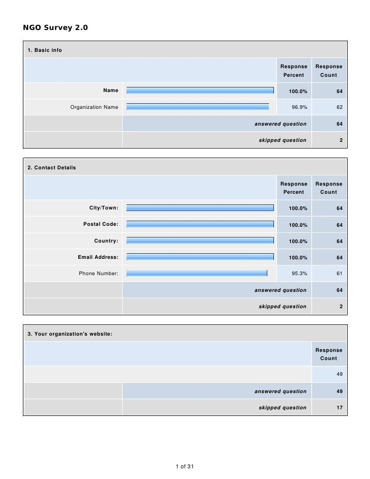 NGO Survey 2.0    1. Basic info                                                            Response    Response           ...